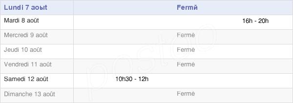 horaires d'ouverture de la Mairie De Jussy
