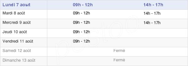 horaires d'ouverture de la Mairie De Gros-Réderching