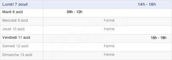 horaires d'ouverture de la Mairie De Kerprich-Aux-Bois