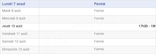 horaires d'ouverture de la Mairie De Neufmoulins