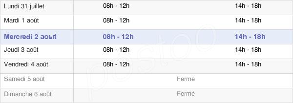 horaires d'ouverture de la Mairie De Serémange-Erzange
