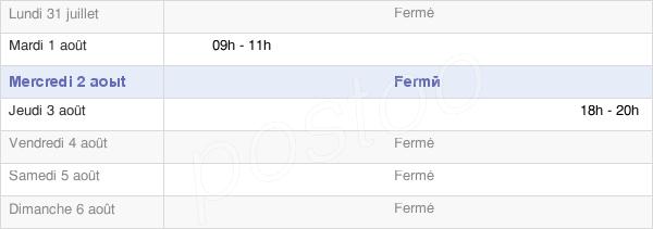 horaires d'ouverture de la Mairie De Nousseviller-Lès-Bitche