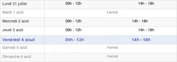 horaires d'ouverture de la Mairie De Metzervisse
