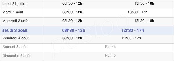 horaires d'ouverture de la Mairie De Kœnigsmacker