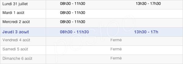 horaires d'ouverture de la Mairie De Nitting