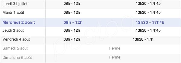 Saint quirin moselle mairie code postal postoo for Code postal moselle