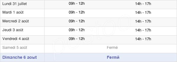 horaires d'ouverture de la Mairie De L'Hopital