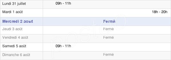 horaires d'ouverture de la Mairie De Laning