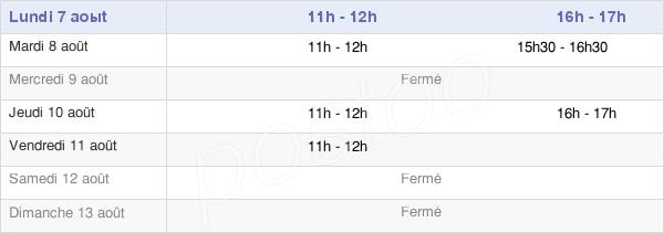 horaires d'ouverture de la Mairie De Lachambre