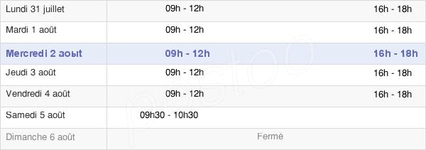 horaires d'ouverture de la Mairie De Rouhling