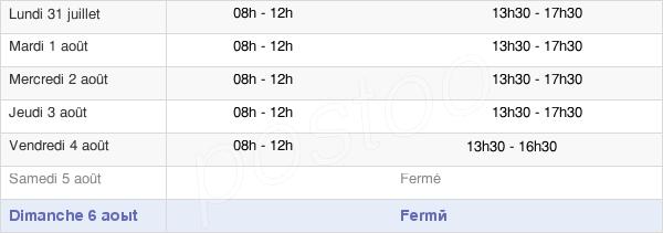 horaires d'ouverture de la Mairie De Vals-Près-Le-Puy