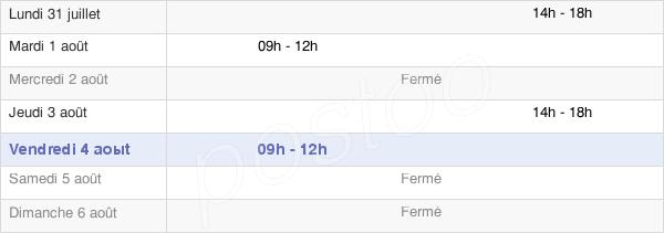 horaires d'ouverture de la Mairie De Vazeilles-Limandre