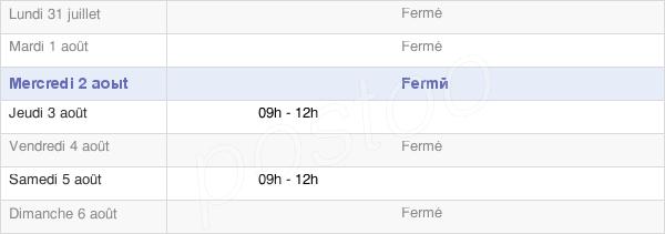 horaires d'ouverture de la Mairie De Solignac-Sous-Roche