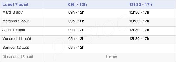 horaires d'ouverture de la Mairie De Monistrol-Sur-Loire