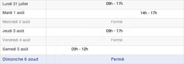 horaires d'ouverture de la Mairie De Malrevers
