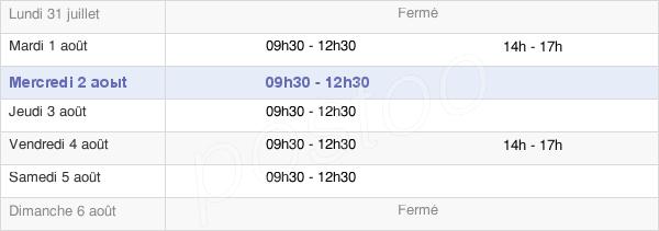 horaires d'ouverture de la Mairie De Saint-Privat-D'Allier