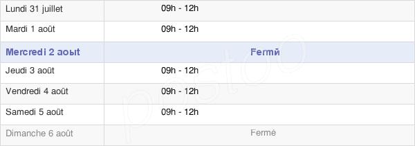 horaires d'ouverture de la Mairie De Queyrières