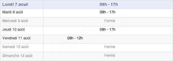 horaires d'ouverture de la Mairie De Pinols