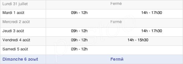 horaires d'ouverture de la Mairie De La Chapelle-D'Aurec