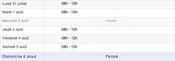 horaires d'ouverture de la Mairie Des Estables