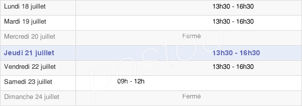 horaires d'ouverture de la Mairie De Séneujols