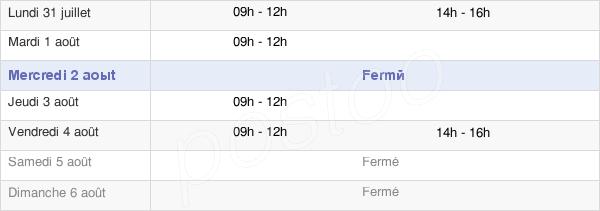 horaires d'ouverture de la Mairie De La Nocle-Maulaix