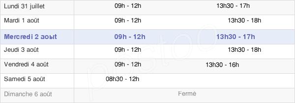 horaires d'ouverture de la Mairie De La Balme-De-Sillingy