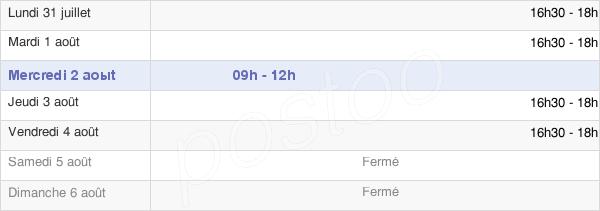 horaires d'ouverture de la Mairie De Gruffy