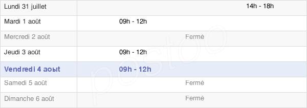 horaires d'ouverture de la Mairie De Boos