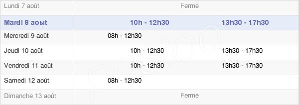 horaires d'ouverture de la Mairie De Saint-Martin-De-Hinx
