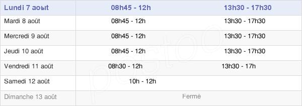 horaires d'ouverture de la Mairie De Labenne
