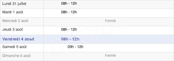 horaires d'ouverture de la Mairie De Biarrotte