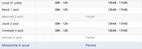 horaires d'ouverture de la Mairie D'Angresse