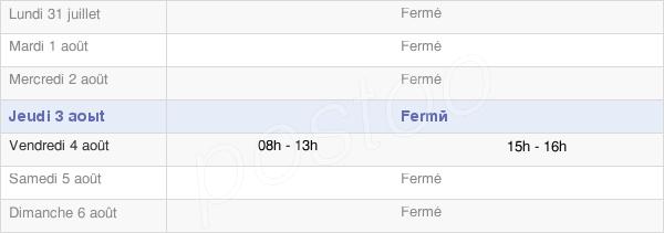 horaires d'ouverture de la Mairie D'Uchaux
