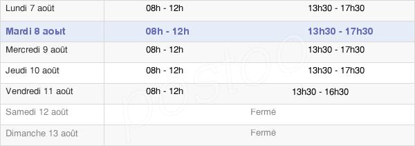 horaires d'ouverture de la Mairie De Pertuis