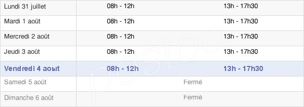 horaires d'ouverture de la Mairie De Sorgues