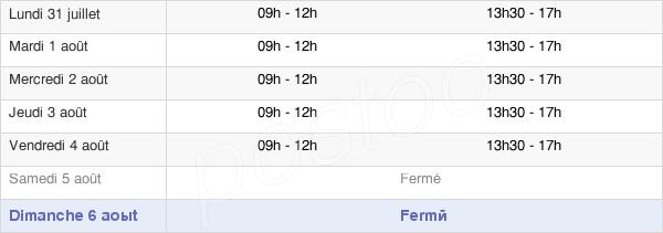 horaires d'ouverture de la Mairie D'Entraigues-Sur-La-Sorgue