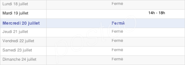 La roque alric vaucluse mairie code postal postoo for Code postal vaucluse