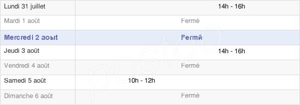 horaires d'ouverture de la Mairie De Saint-Aubin