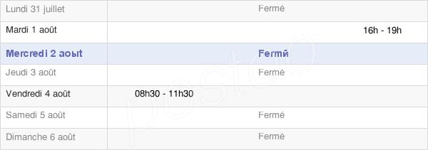 horaires d'ouverture de la Mairie De Saint-Martin-De-Bossenay