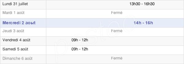 horaires d'ouverture de la Mairie De Trouans