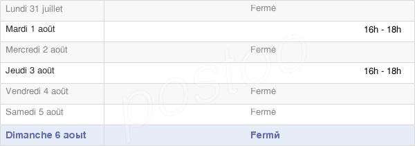horaires d'ouverture de la Mairie De Dierrey-Saint-Pierre