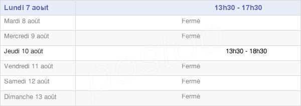 horaires d'ouverture de la Mairie De Thieffrain