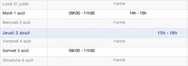 horaires d'ouverture de la Mairie De Planty
