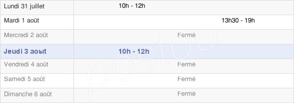 horaires d'ouverture de la Mairie De Jeugny