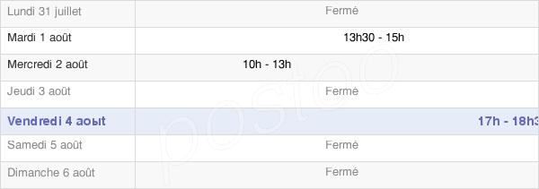horaires d'ouverture de la Mairie De Palis