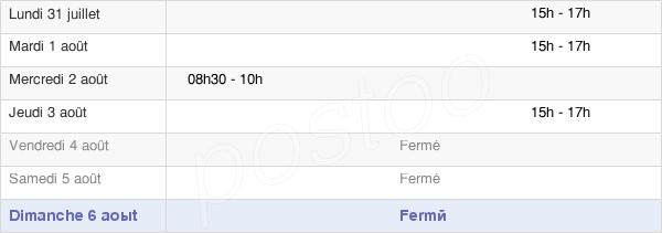 horaires d'ouverture de la Mairie De Rigny-Le-Ferron