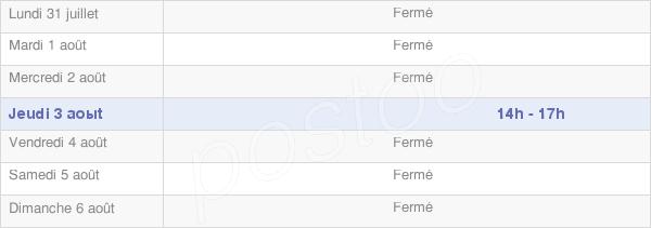 horaires d'ouverture de la Mairie De La Loge-Pomblin