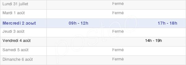 horaires d'ouverture de la Mairie De Sommeval