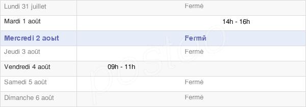 horaires d'ouverture de la Mairie De Vauchonvilliers